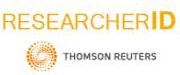 researcher-id