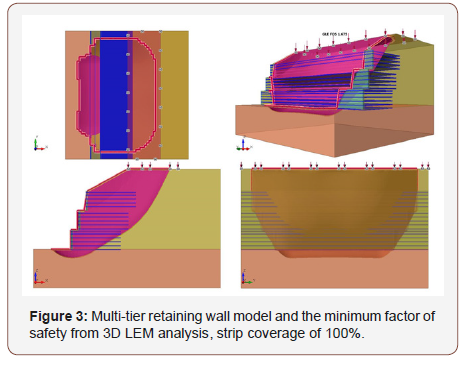 2D and 3D Sensitivity Analysis of a Multitiered Retaining Wall